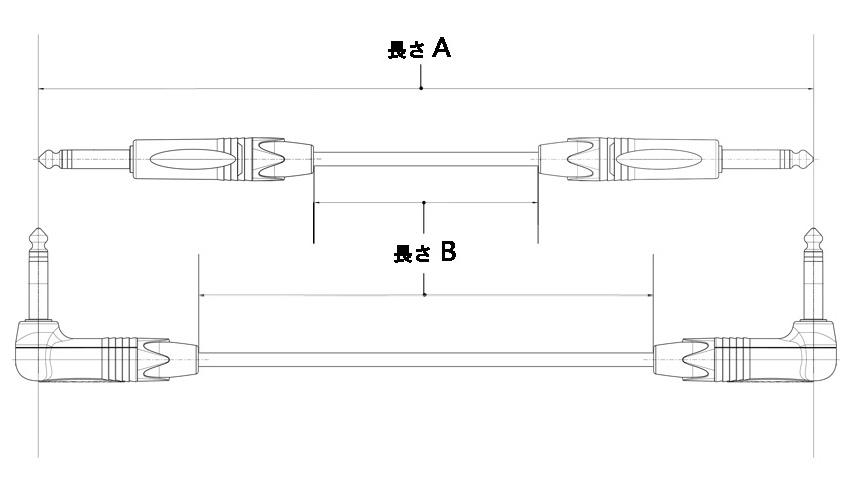 CableScale