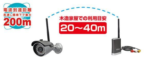 電波送信距離は障害物のない見通し環境下で、最大200m