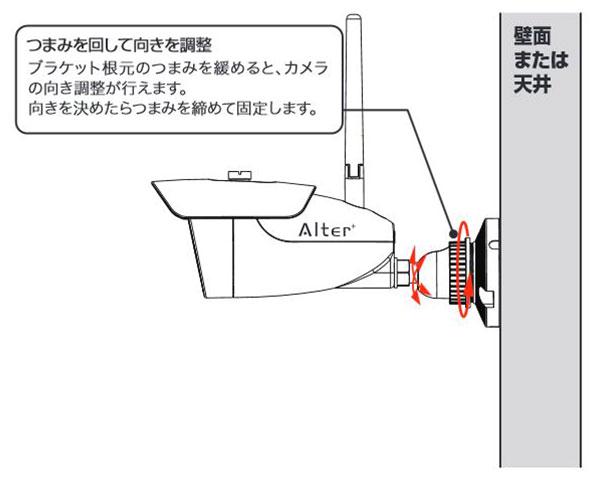 カメラの向き調整方法について