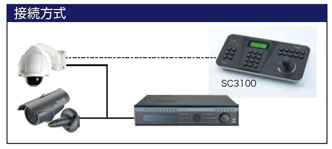 接続方法の説明画像です