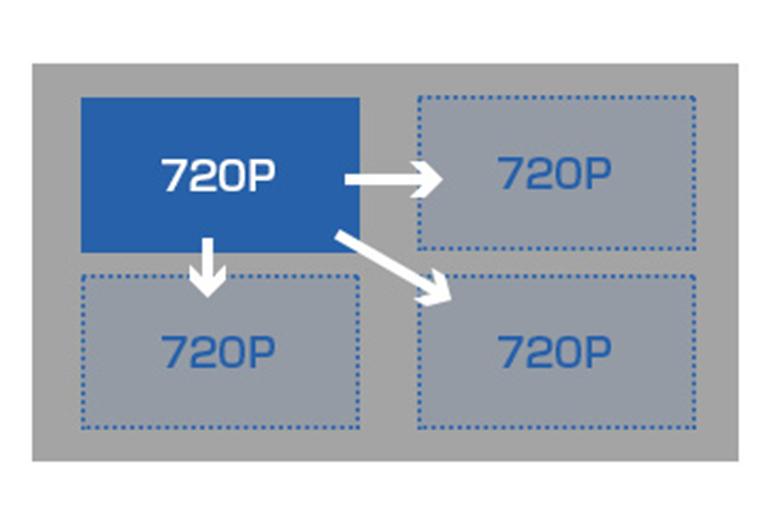 AHD-HDMI変換器(E-AHD-HDMI) ピクチャーINピクチャー機能