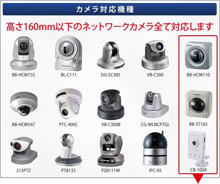 ドーム型 カメラハウジング 適合機種写真