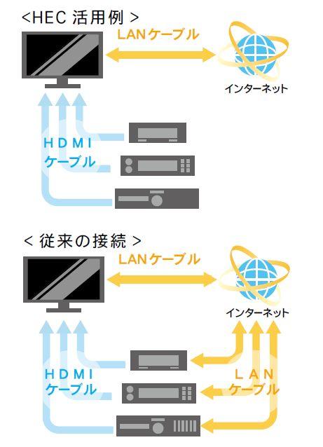 HDMIケーブル 5m の画像です