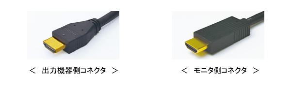 15m Active HDMIコネクター形状の画像