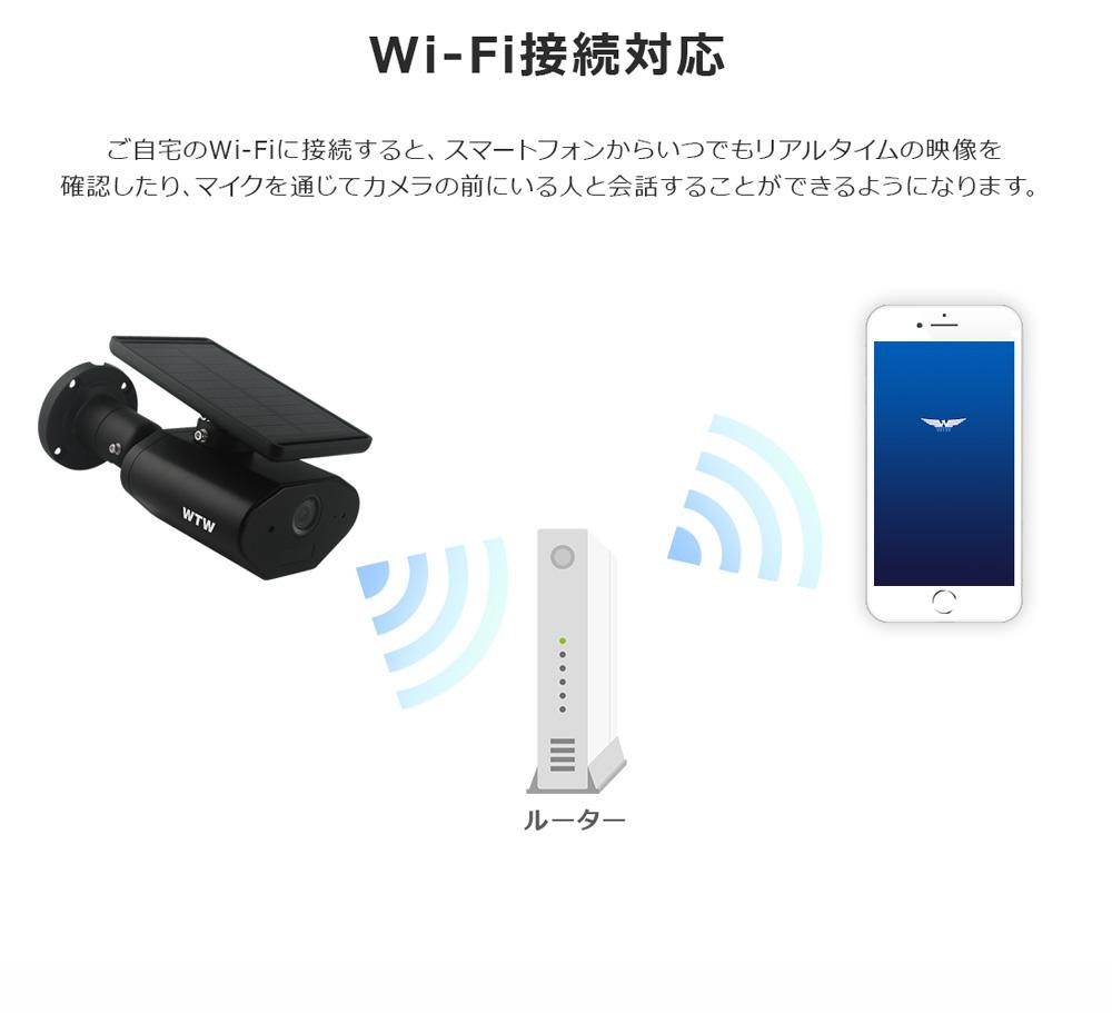 Wi-Fi接続対応