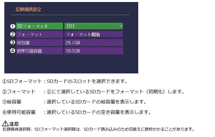 2ch SDカード録画機 記録媒体設定