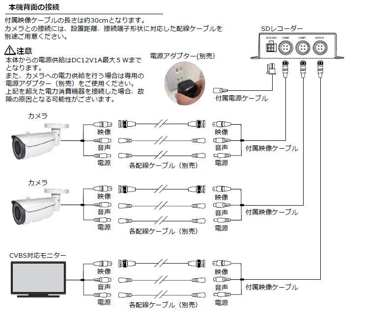 2ch SDカード録画機接続例
