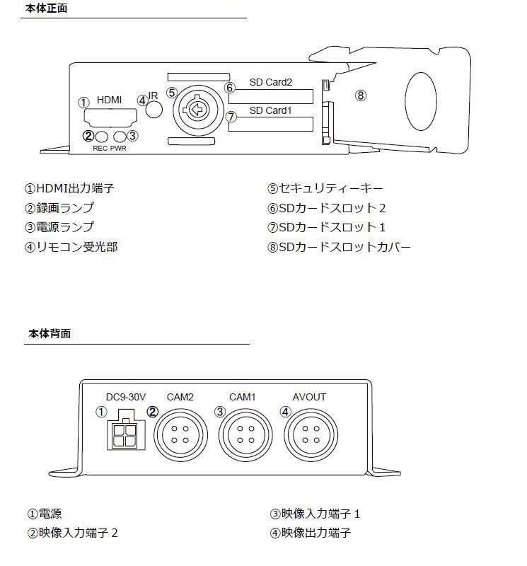 2ch SDカード録画機各部の名称