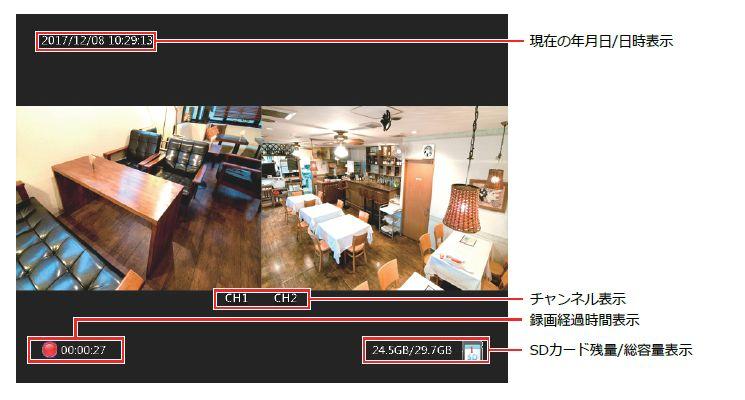 2ch SDカード録画機ライブ映像