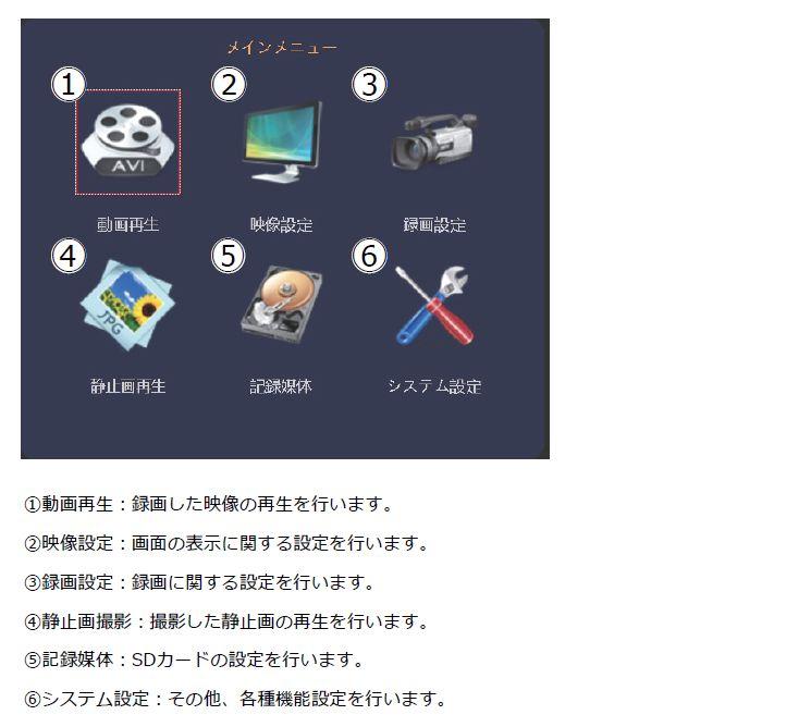 2ch SDカード録画機メニュー画面