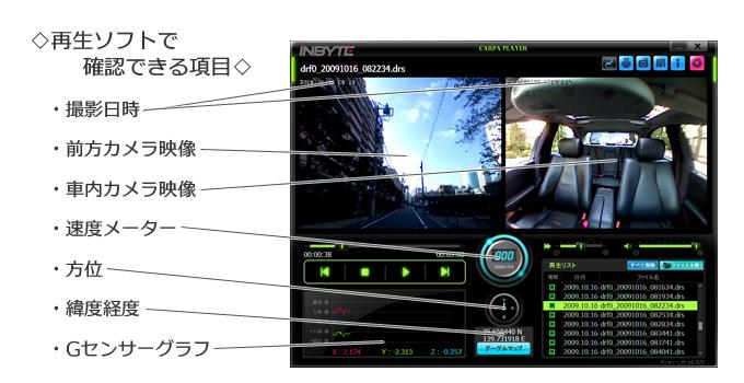 付属ソフトで撮影データをすぐ確認!