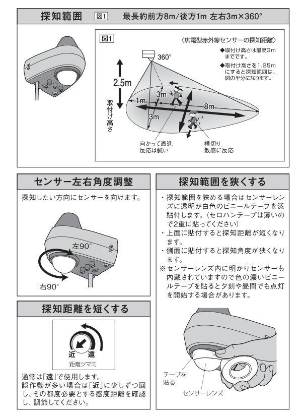 10W 1灯式 360度センサーライト LED-AC1010