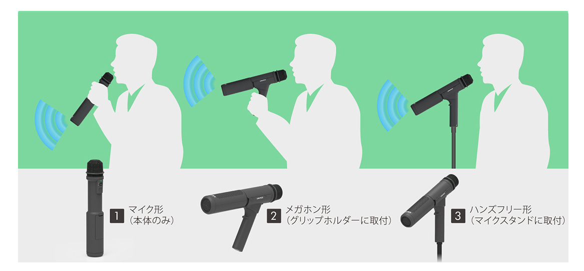 3WAYマイク型拡声器