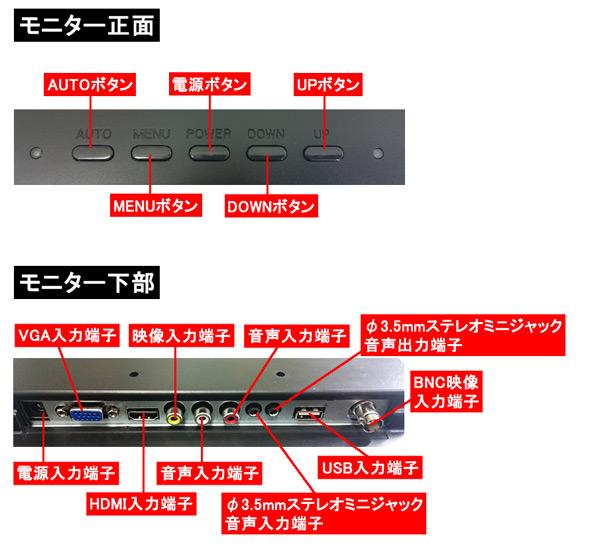 各部名称と機能 MNT-104HVBR
