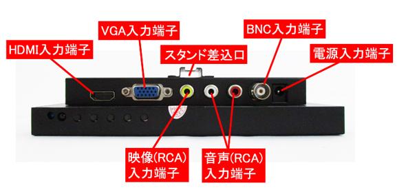 7型IPS液晶モニター各部名称と機能