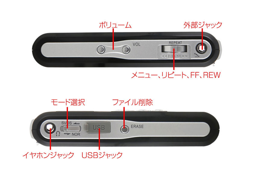 仕掛け録音ボイスレコーダー | MR-1000 各部名称