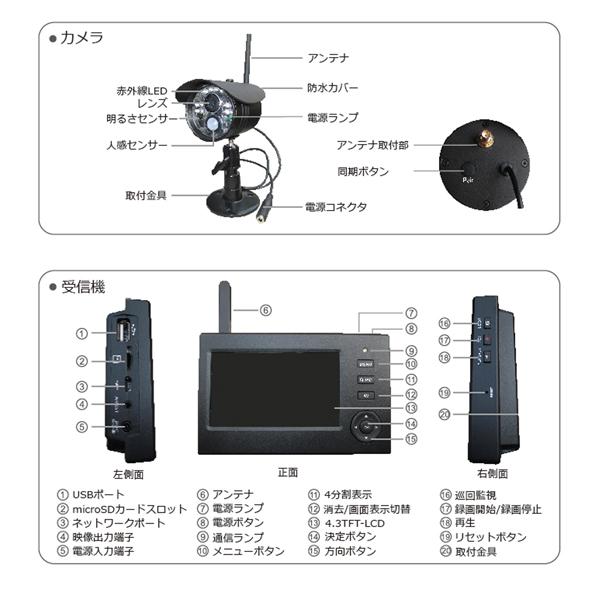 カメラ、モニター各部名称 MT-WCM200