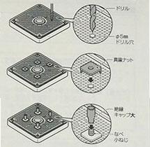 未来工業 PV4B-ANFJの説明画像です