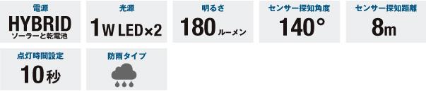 ハイブリッドセンサーライト | S-HB20