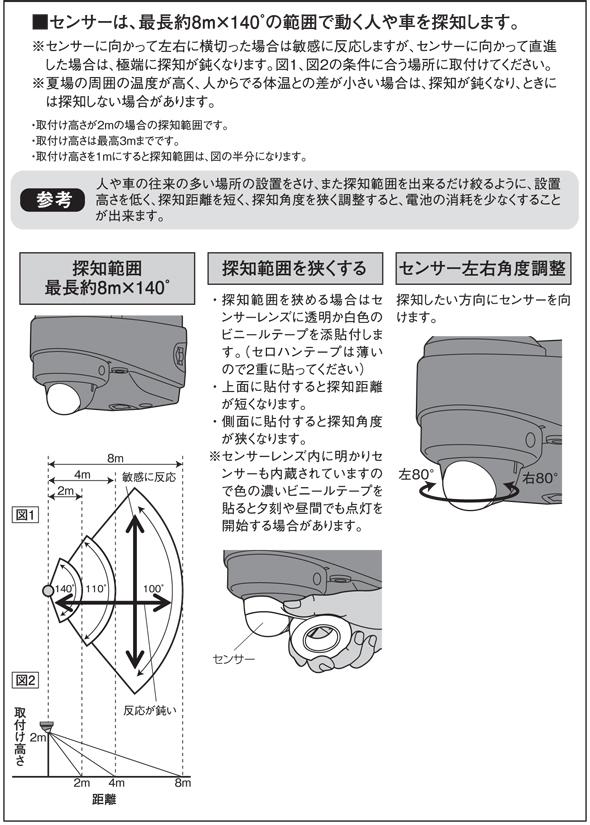 ハイブリッドセンサーライト | S-HB20 取付方法