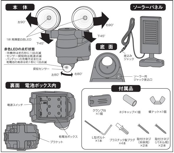 ハイブリッドセンサーライト | S-HB20 各部名称と機能