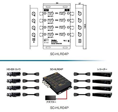 HD-SDIリピーター SC-HLR04Pの画像