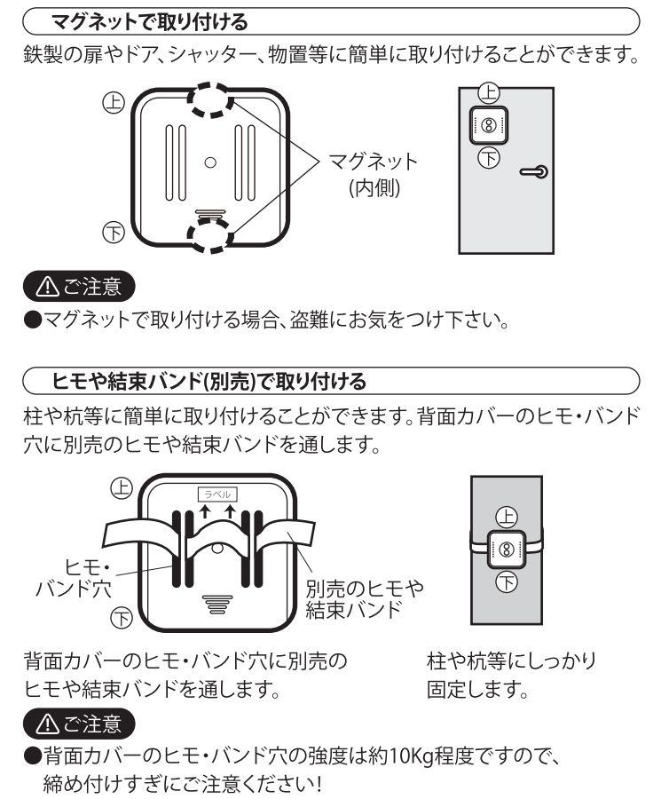 SD3000LCDマグネットと紐での取り付け方法