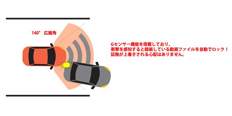 ローコストドライブレコーダー(TECDVRFHD-001)   Gセンサー