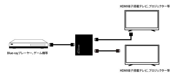 接続イメージ | THDSP12X2-4K