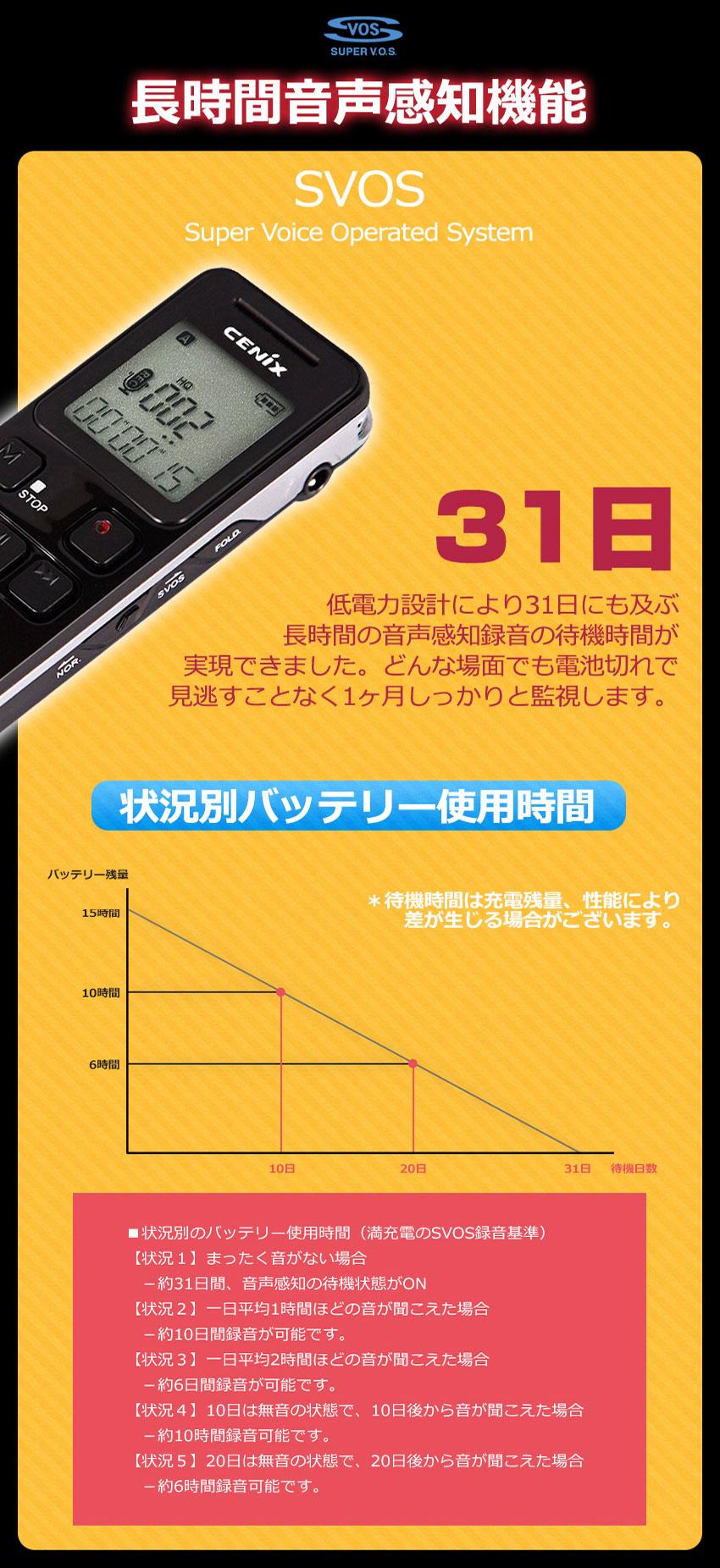 長時間音声感知機能 仕掛け録音ボイスレコーダー 8GB | TOP-10
