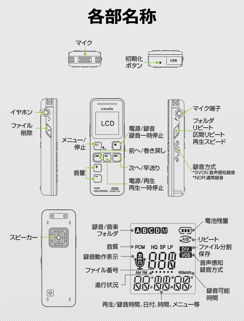 各部名称 仕掛け録音ボイスレコーダー 8GB | TOP-10