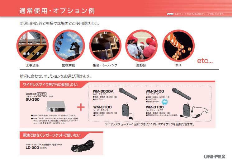 防滴スーパーワイヤレスメガホン TWB-300S オプション説明の画像
