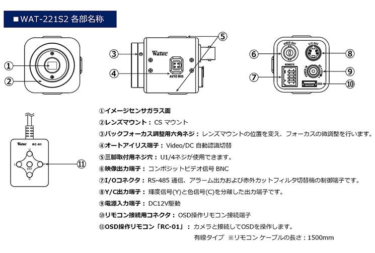 機能外部制御イメージ画像