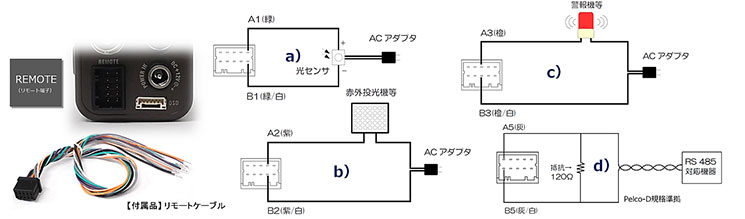 wat-233 制御信号イメージ