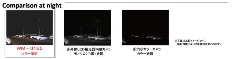 超高感度 監視カメラ 6mmレンズ WM-3165