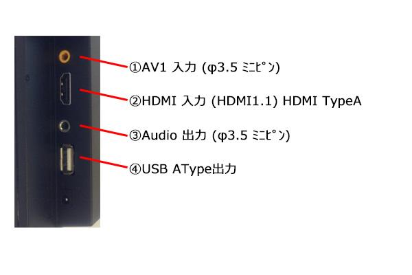 9インチ液晶モニター(Z-900HM) 各部名称と機能