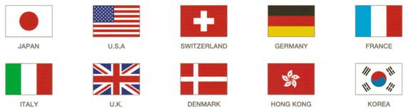 世界10カ国特許